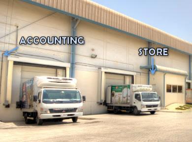 'Accounting' til venstre, 'Store' til højre